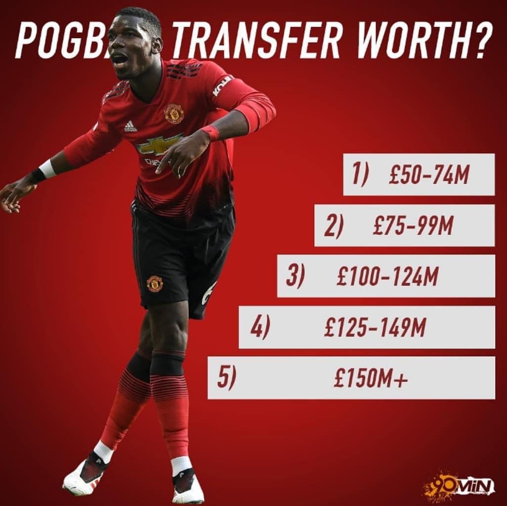 Paul Pogba มีค่าเท่าไหร่? 1) 50-74 ไมล์ 2) 75-99 ไมล์ 3) 100-124 ไมล์ 4) 125-149m …