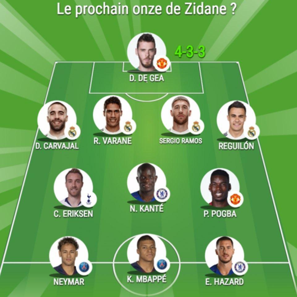 อนาคตของการปรับปรุง Real Madrid? #degea #carvajal #varane #ramos #re …