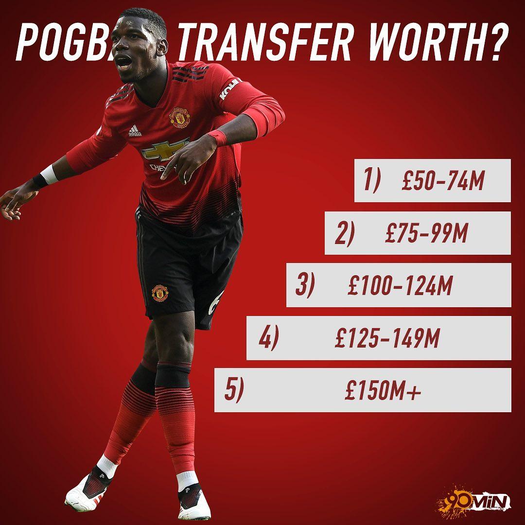 Pogba กำลังมองหาเที่ยวบินจาก United แต่เขาเสียค่าใช้จ่ายเท่าไหร่? – – – #pogba #u …