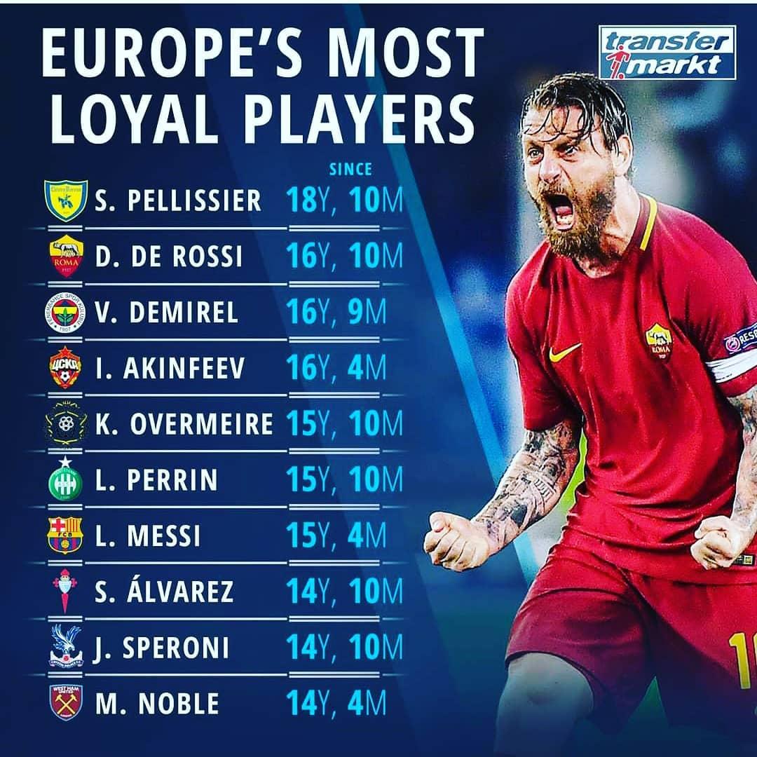 #Europe ผู้เล่นที่ภักดีที่สุด # Championsleague #instagood # sports #pasion #messi #s …